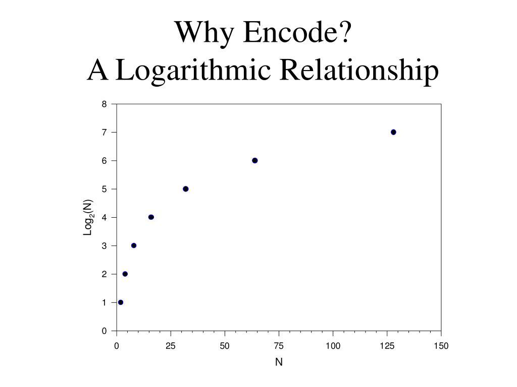 Why Encode?