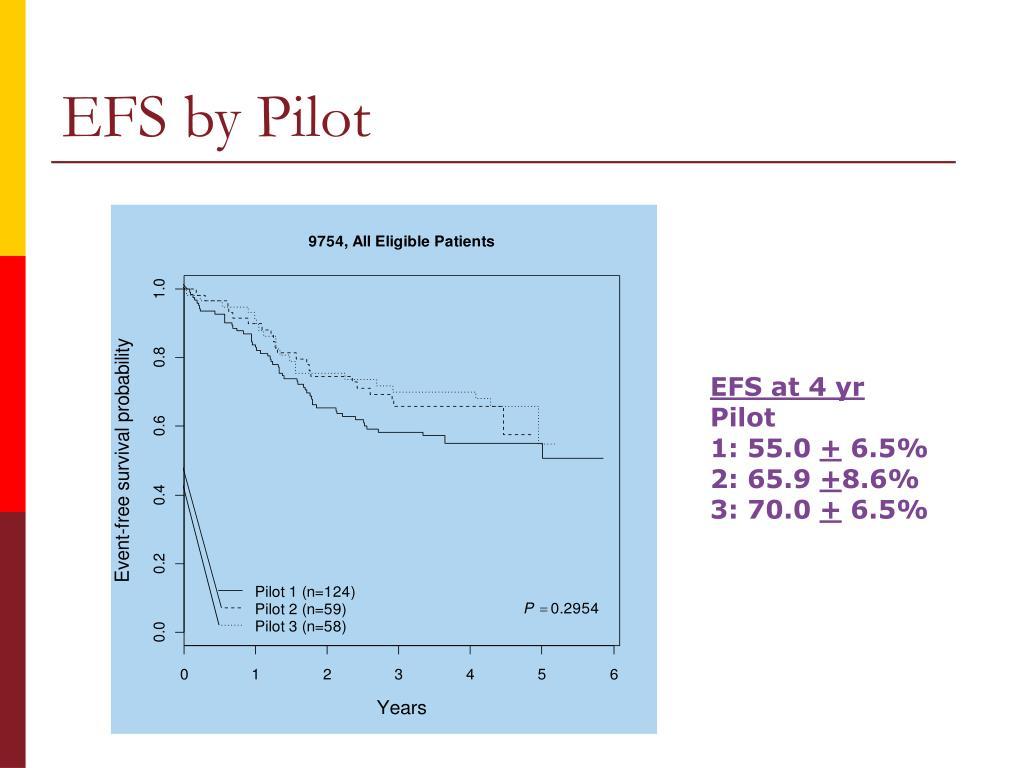 EFS by Pilot