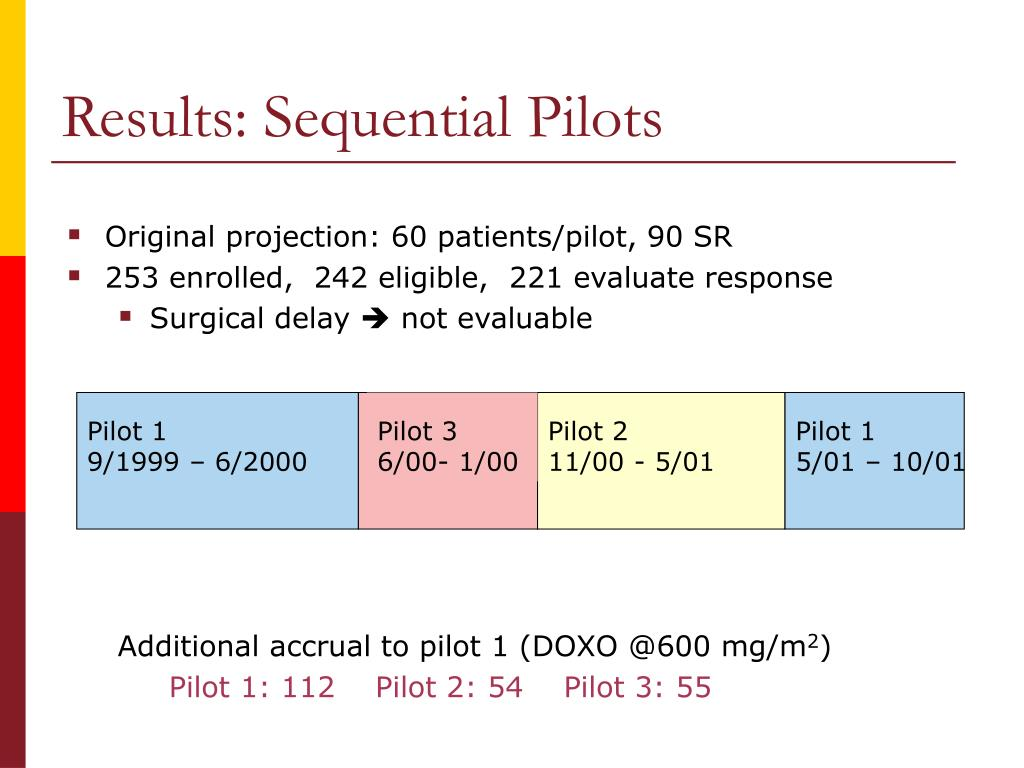 Results: Sequential Pilots