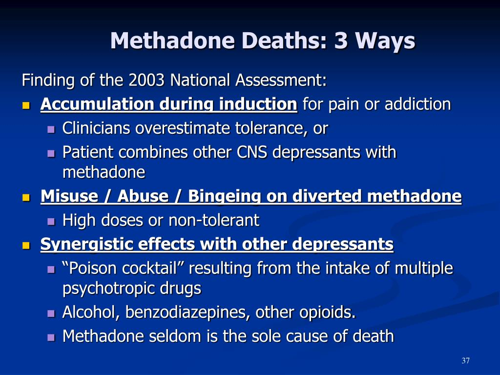 Methadone Deaths: 3 Ways
