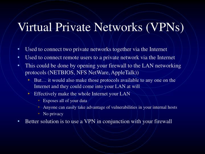 Virtual private networks vpns