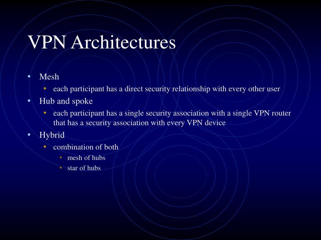 VPN Architectures