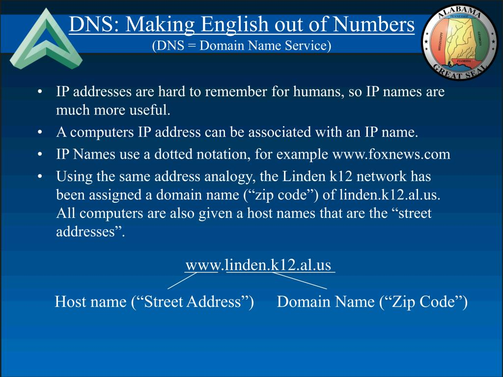 DNS: Making English out of Numbers