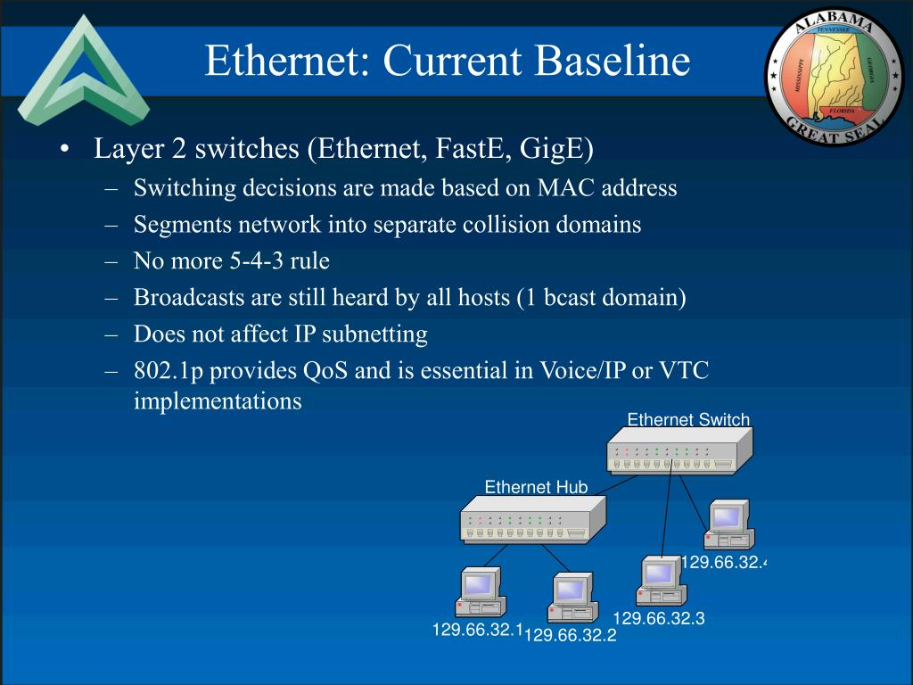 Ethernet: Current Baseline