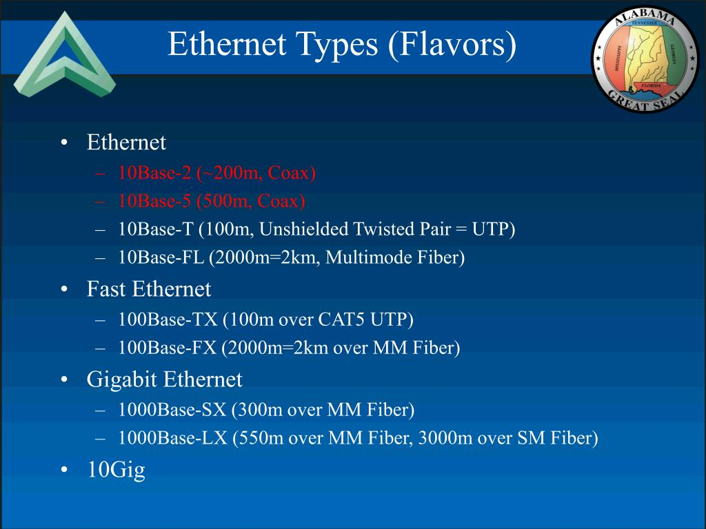 Ethernet Types (Flavors)