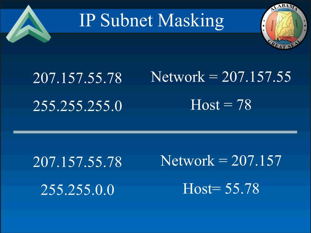 IP Subnet Masking