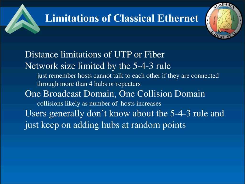 Limitations of Classical Ethernet