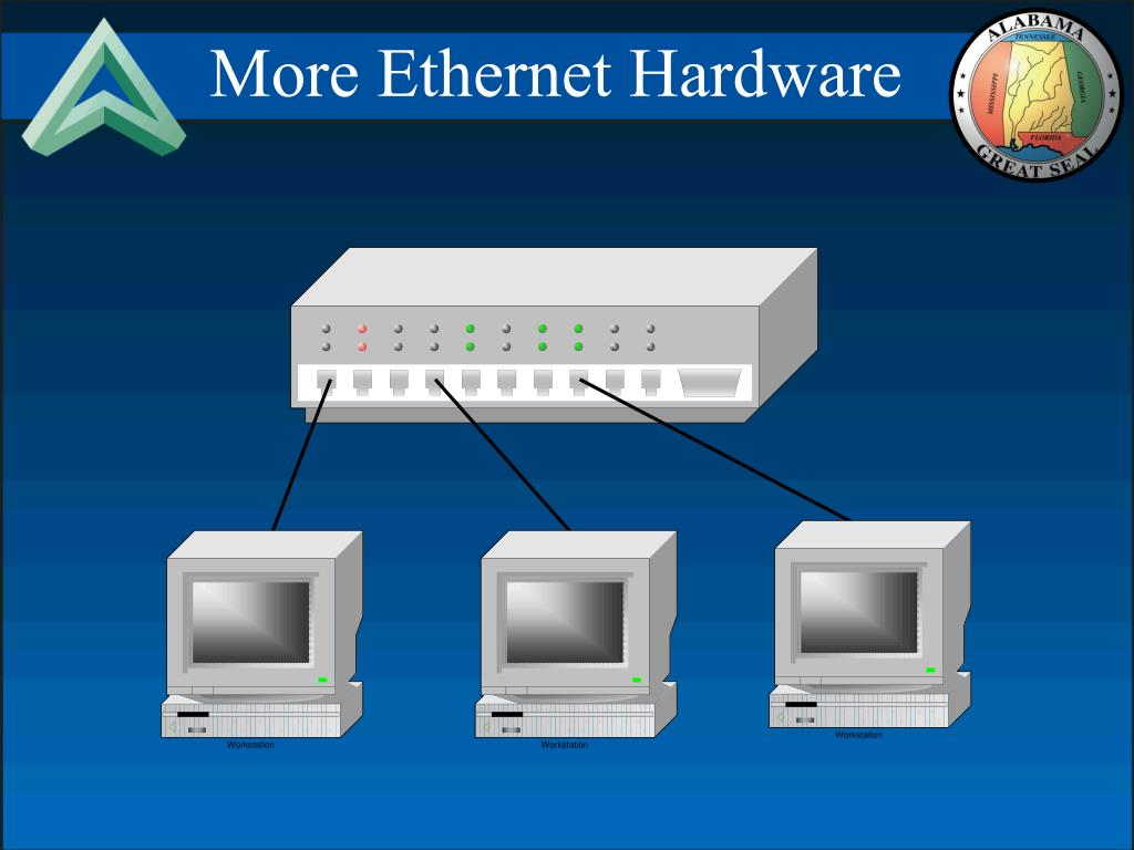 More Ethernet Hardware