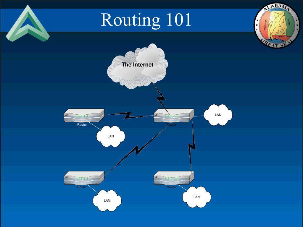 Routing 101
