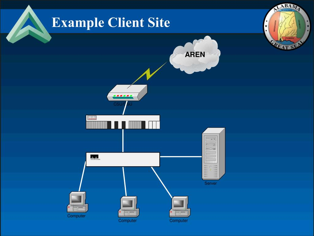 Example Client Site