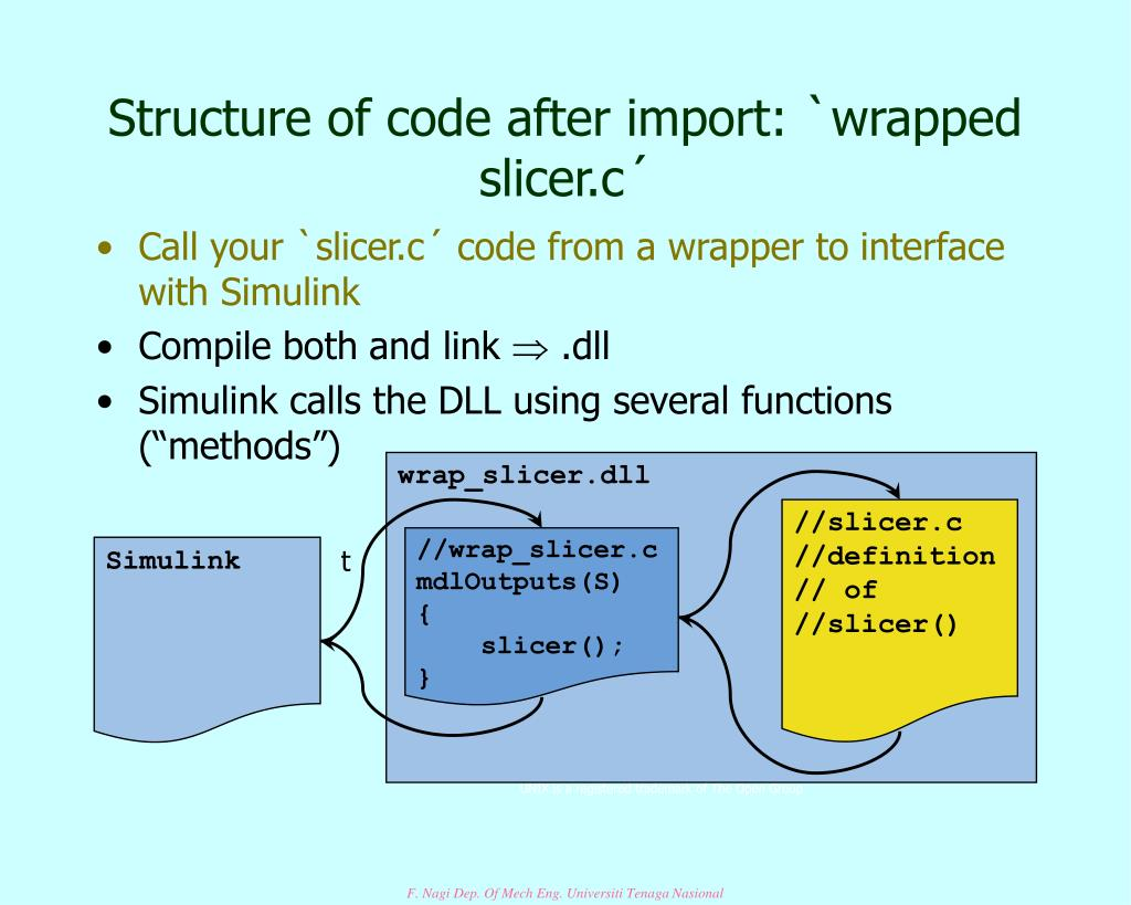 Structure of code after import: `wrapped slicer.c´