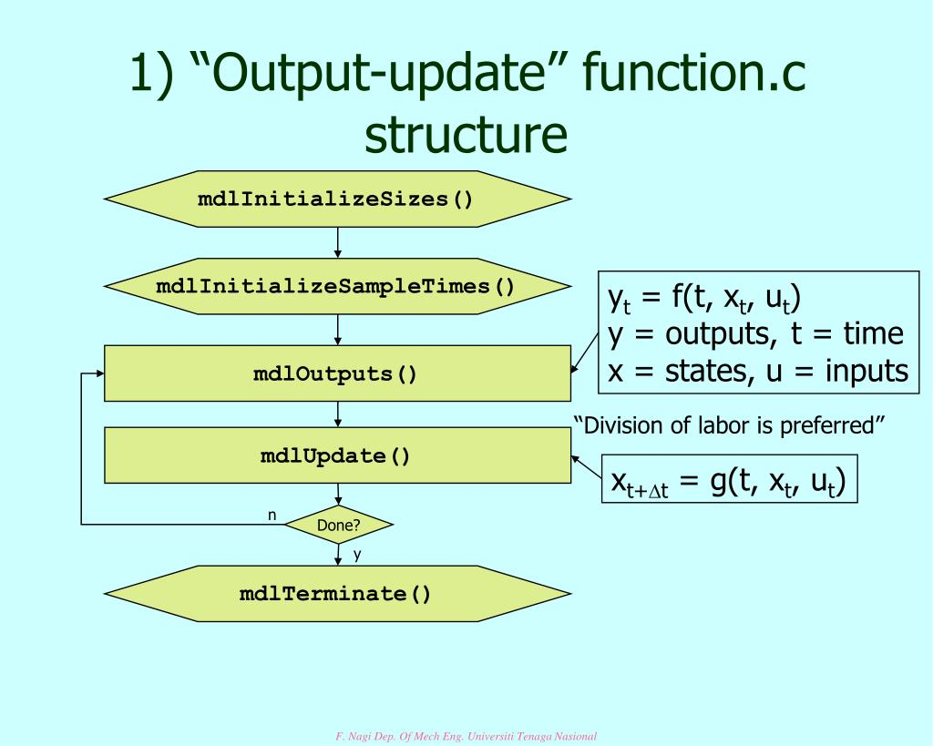 "1) ""Output-update"" function.c structure"