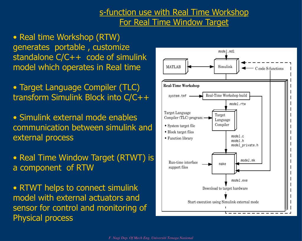 s-function use with Real Time Workshop