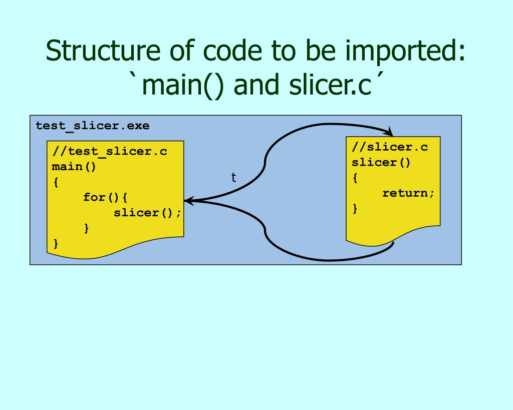 Structure of code to be imported: `main() and slicer.c´