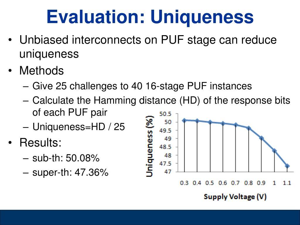 Evaluation: Uniqueness