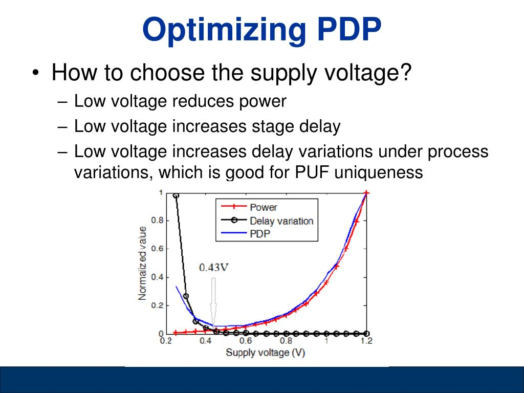 Optimizing PDP