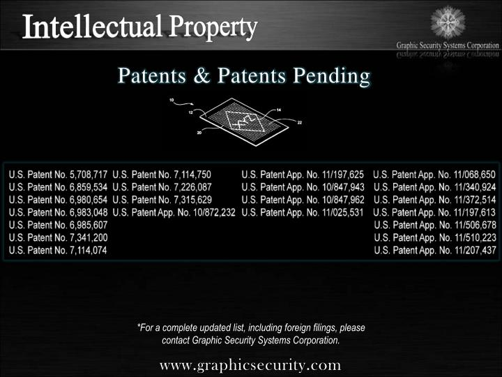Patents & Patents Pending