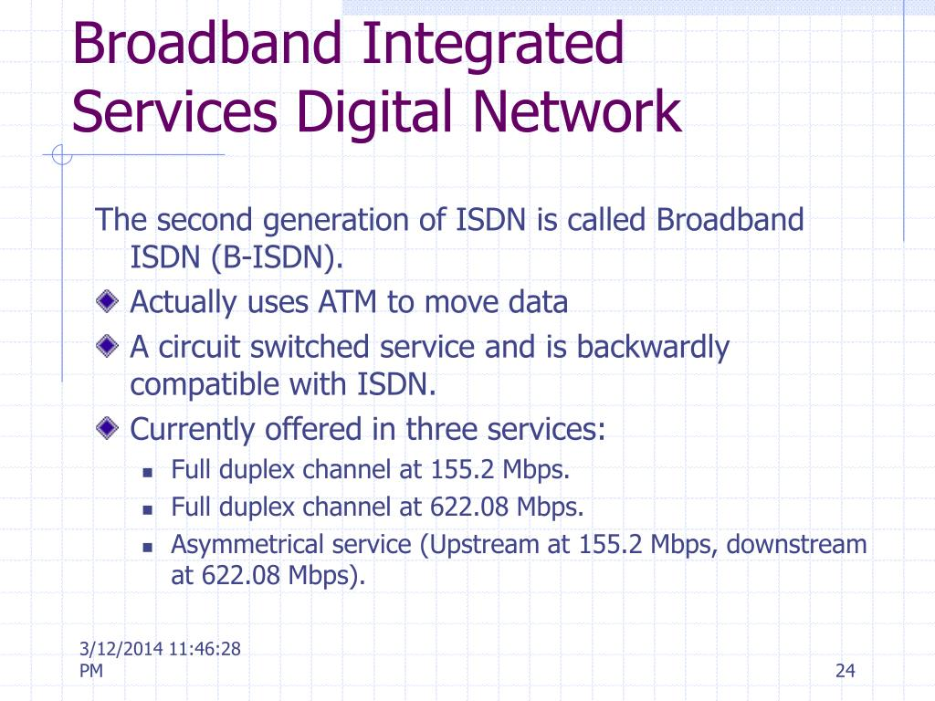Broadband Integrated Services Digital Network