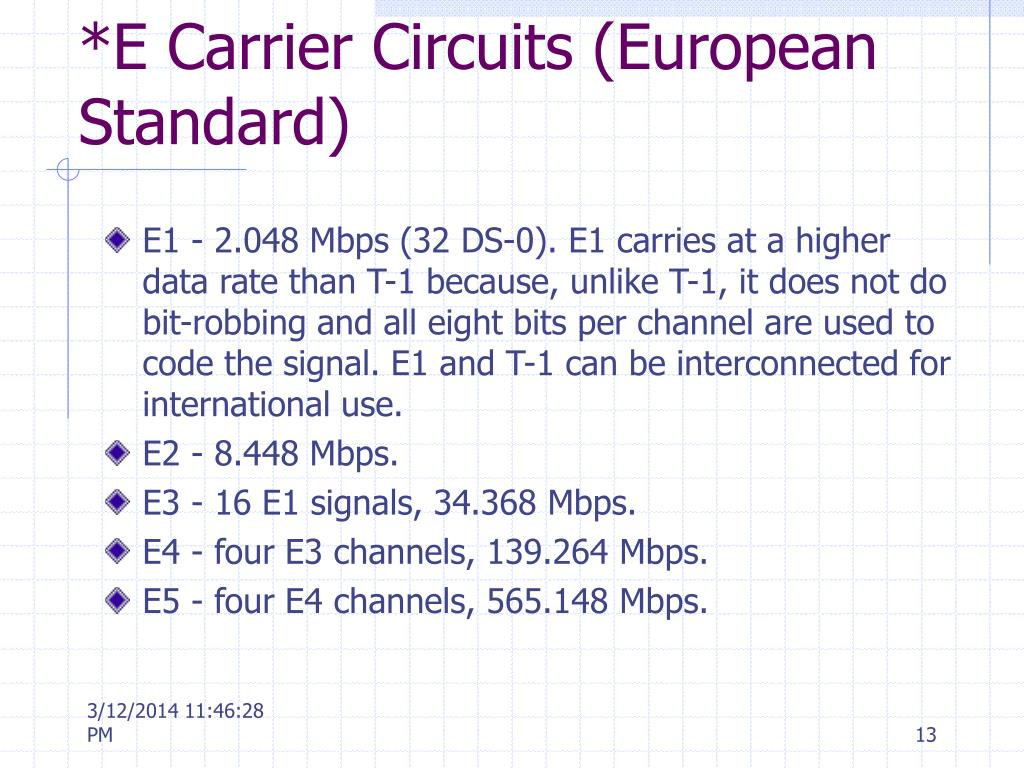 *E Carrier Circuits (European Standard)