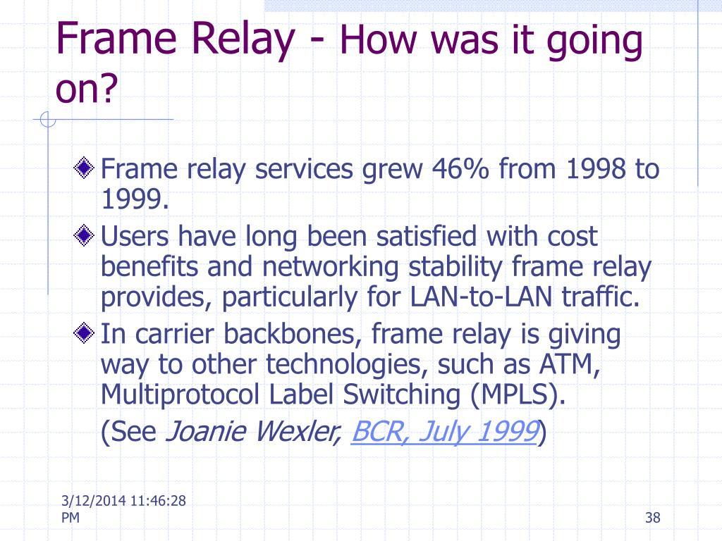Frame Relay -