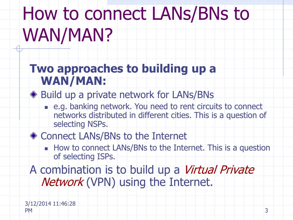 How to connect LANs/BNs to WAN/MAN?