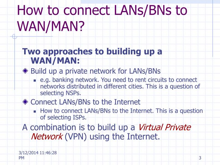 How to connect lans bns to wan man l.jpg