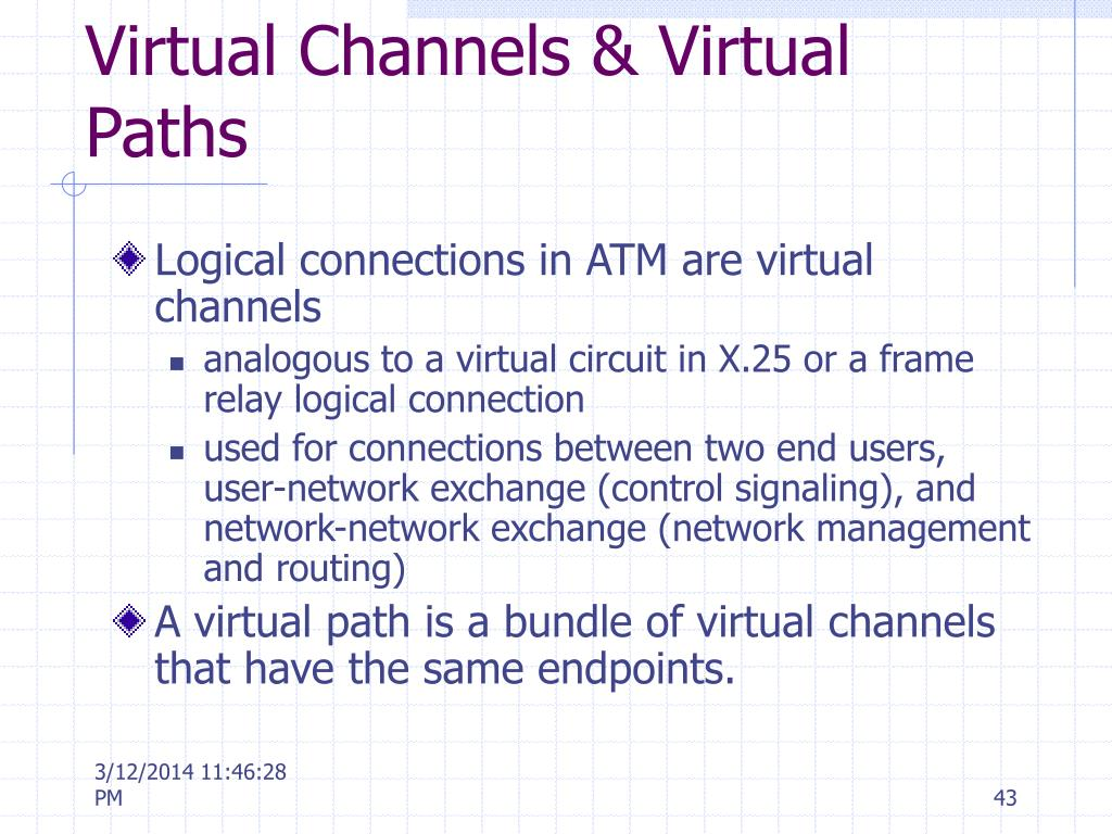Virtual Channels & Virtual Paths