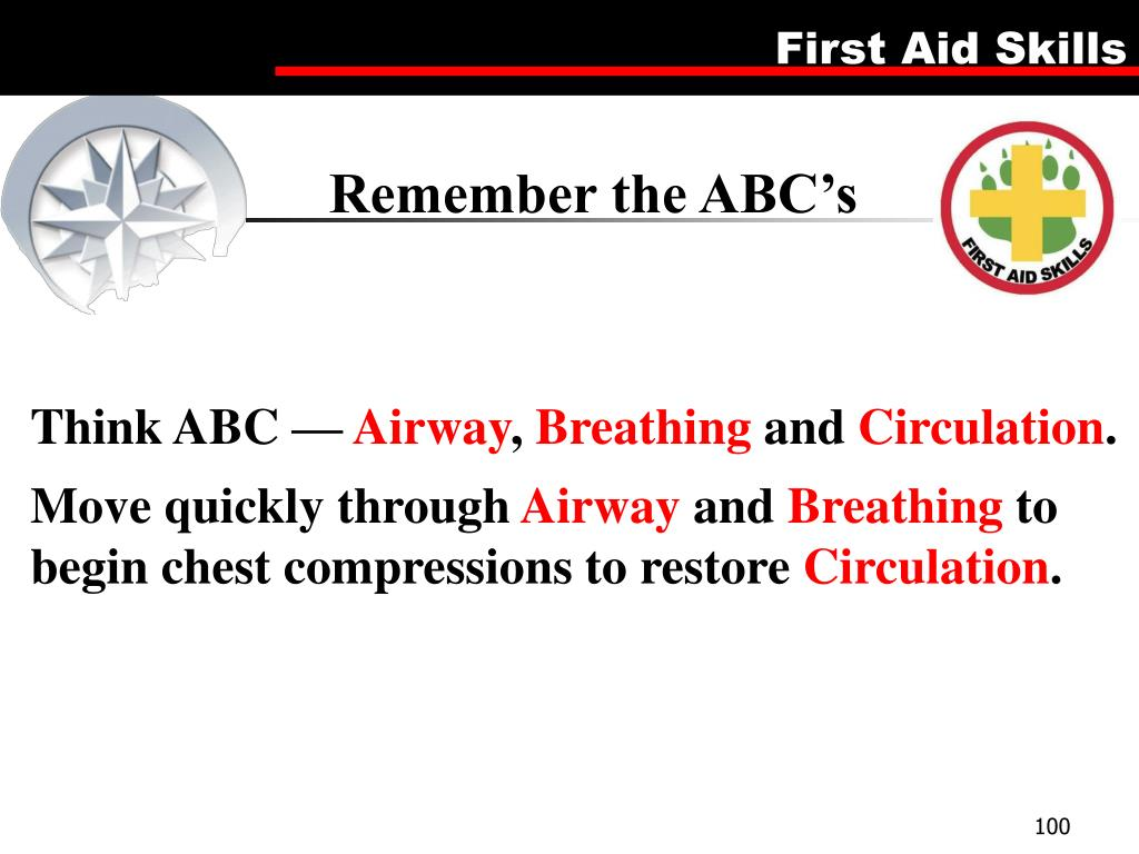 Remember the ABC's