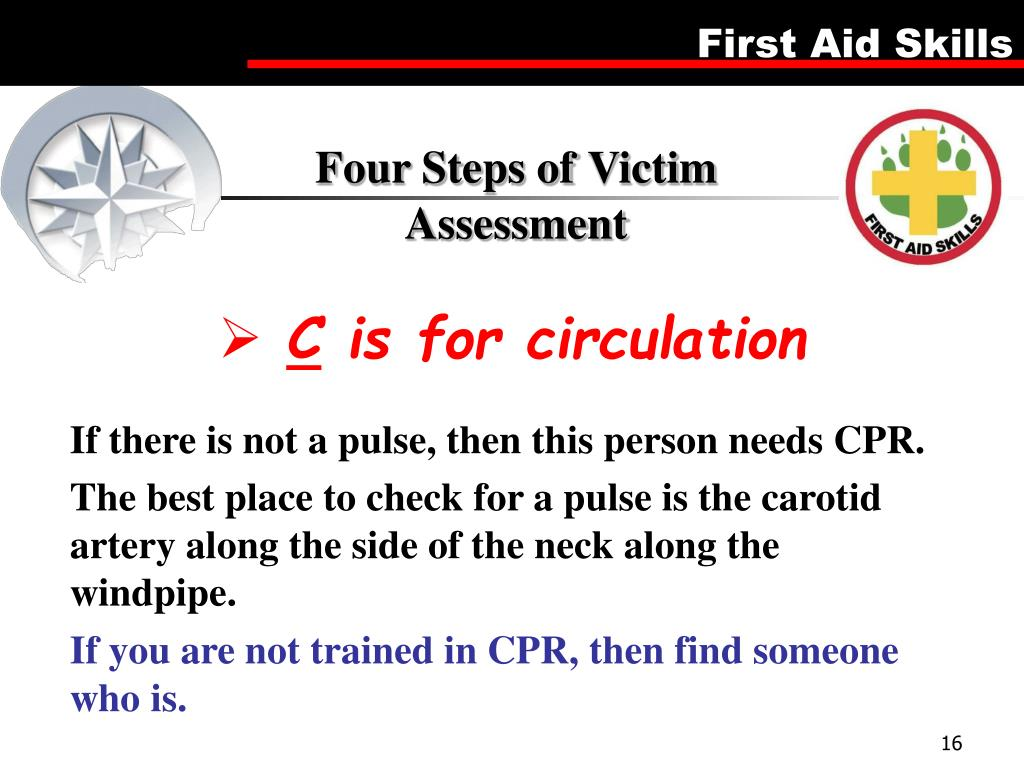 Four Steps of