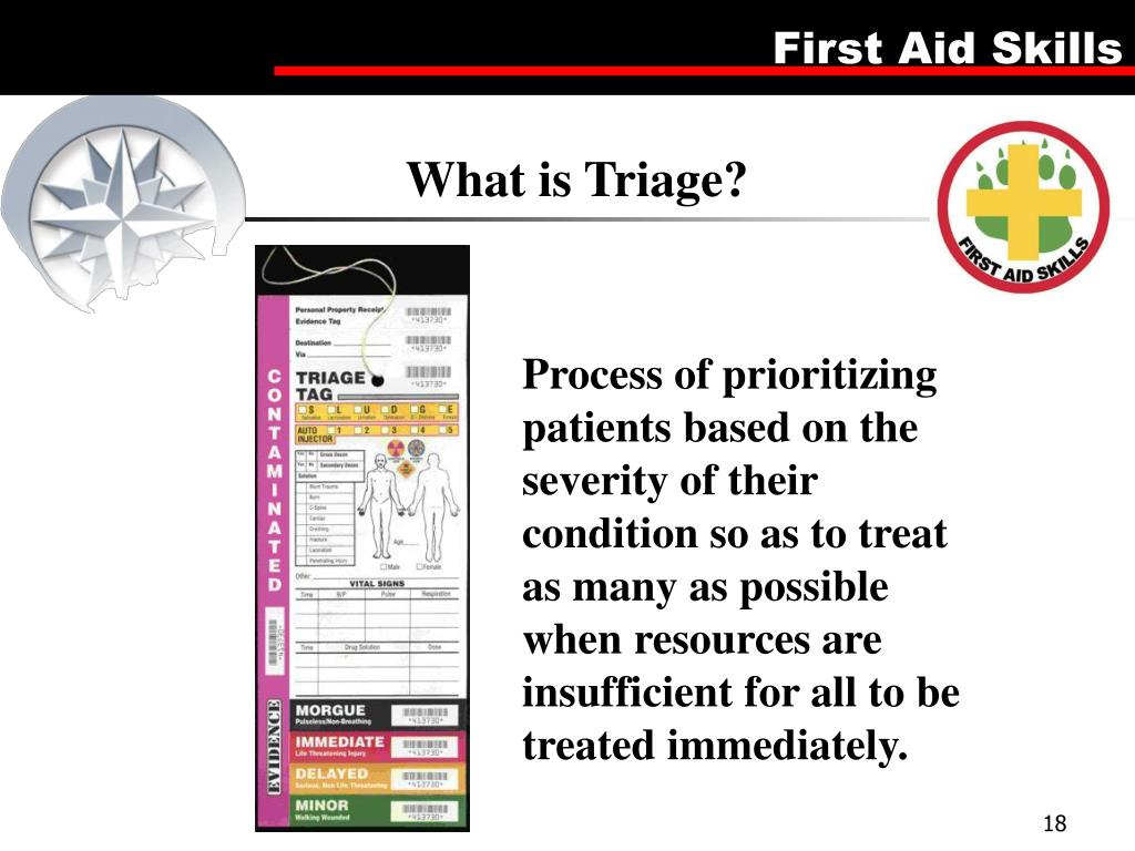 What is Triage?