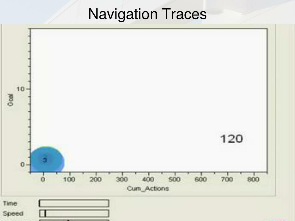 Navigation Traces
