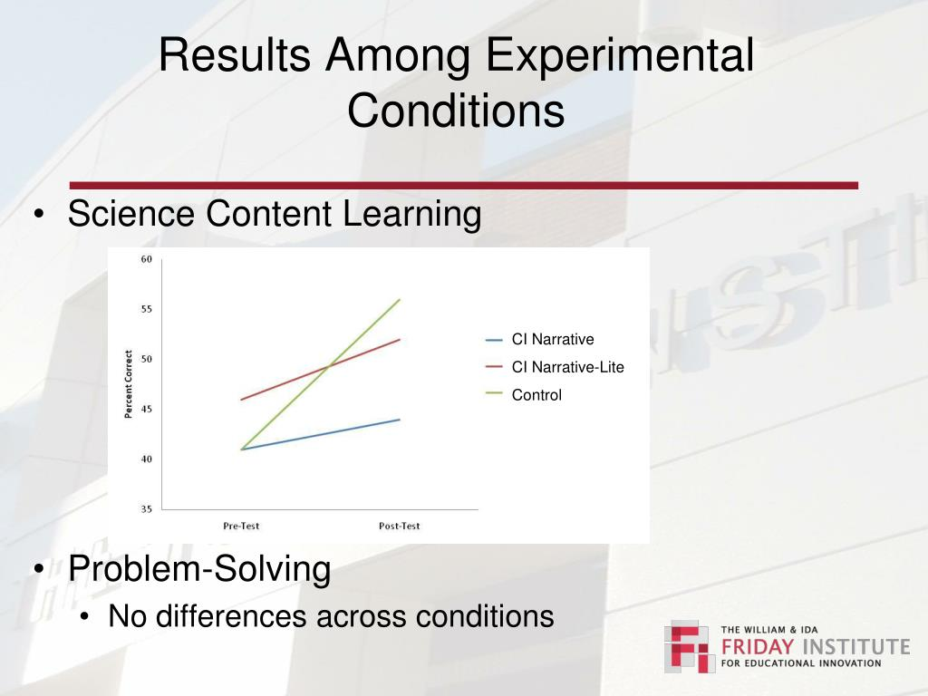 Results Among Experimental Conditions