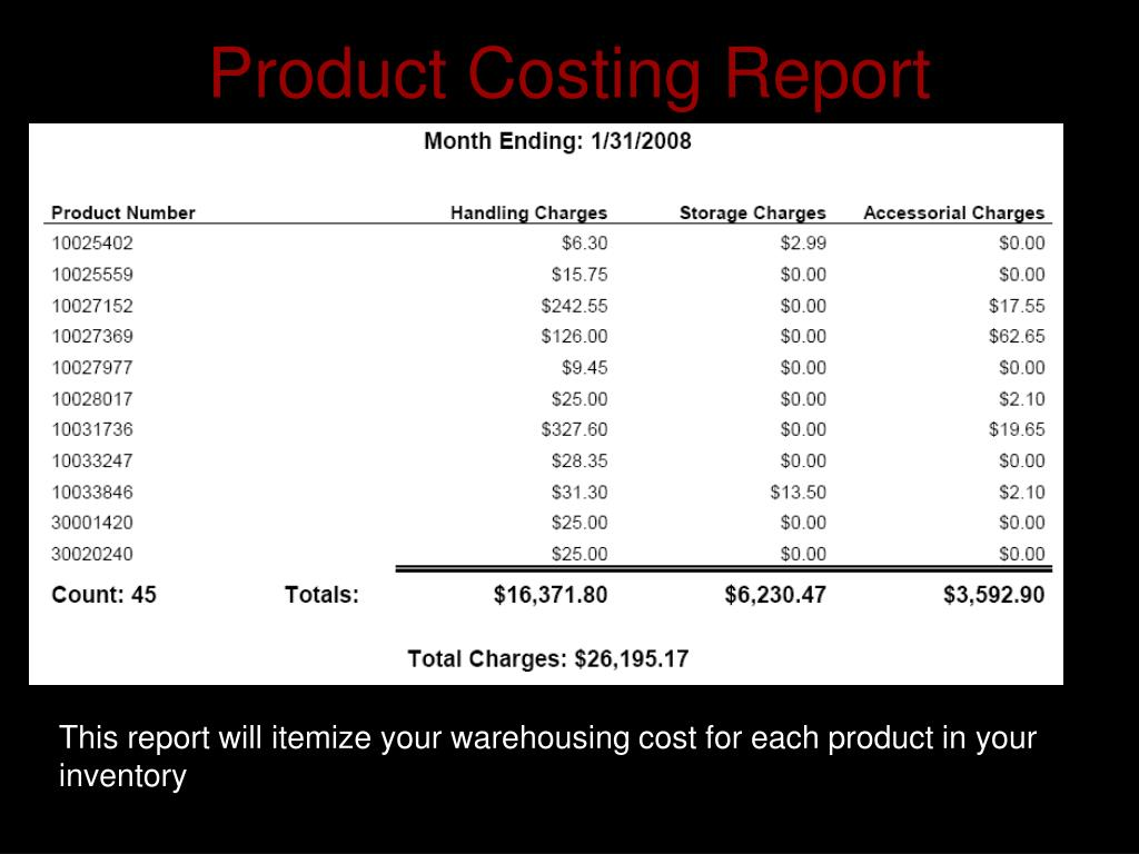 Product Costing Report
