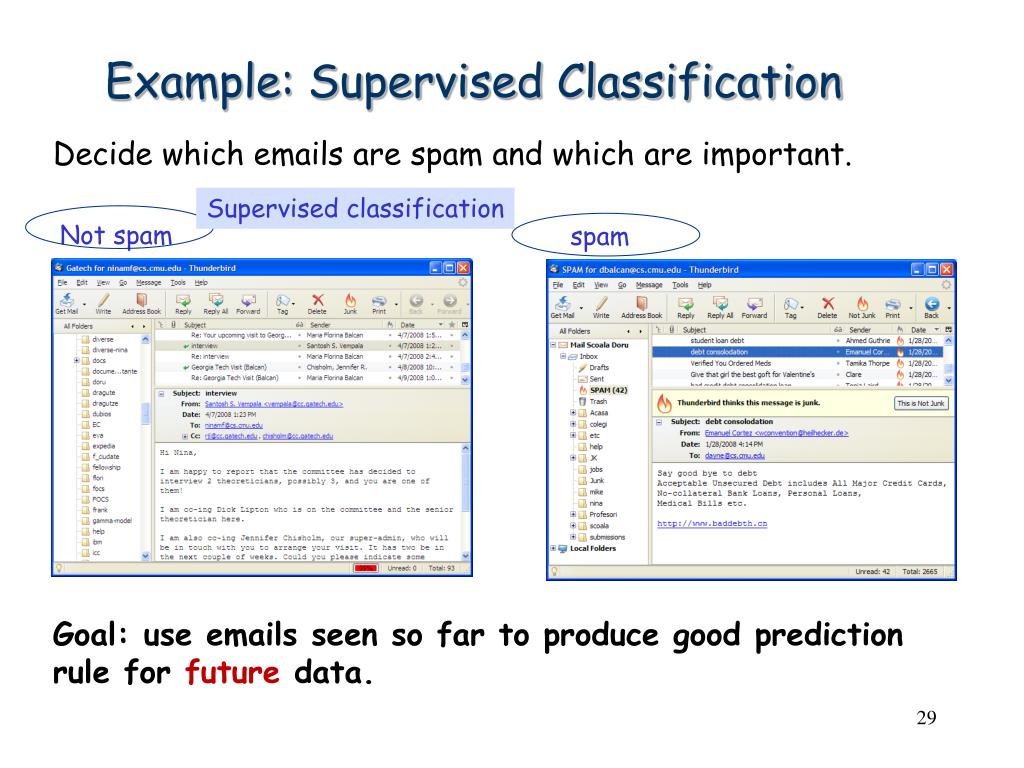Example: Supervised Classification