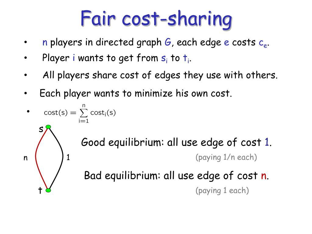 Fair cost-sharing