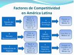 factores de competitividad en am rica latina