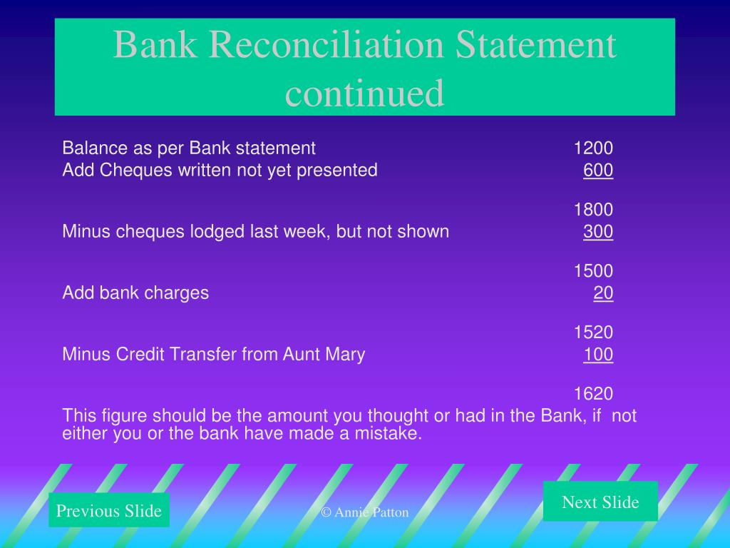 Bank Reconciliation Statement continued