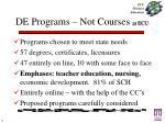 de programs not courses at ecu