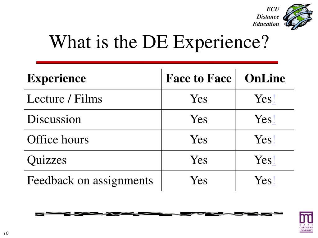What is the DE Experience?