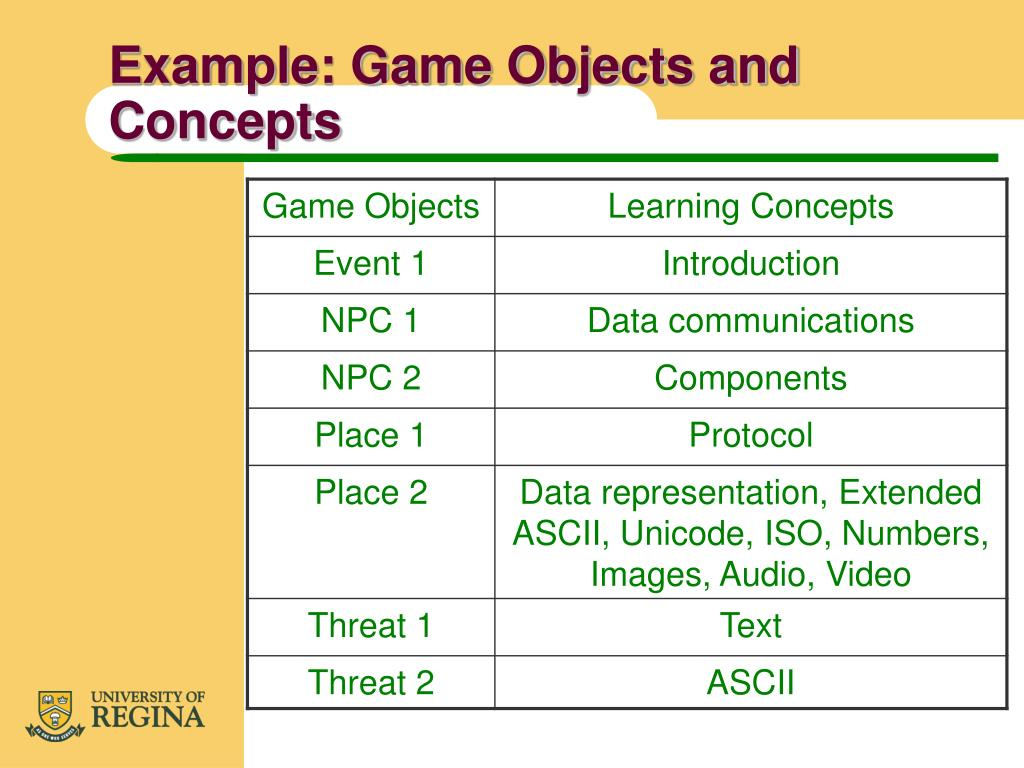 Example: Game Objects and Concepts