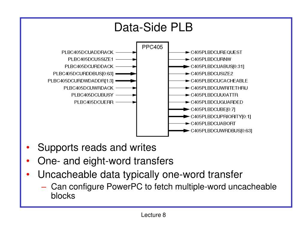 Data-Side PLB