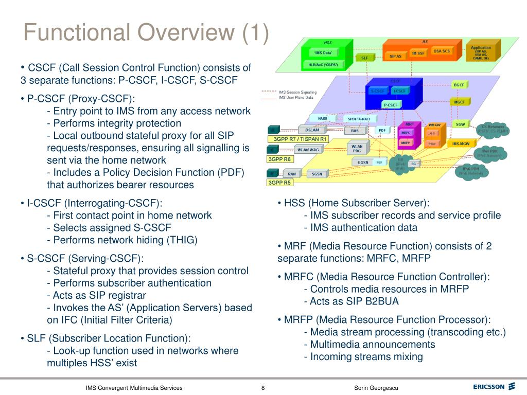 Functional Overview (1)