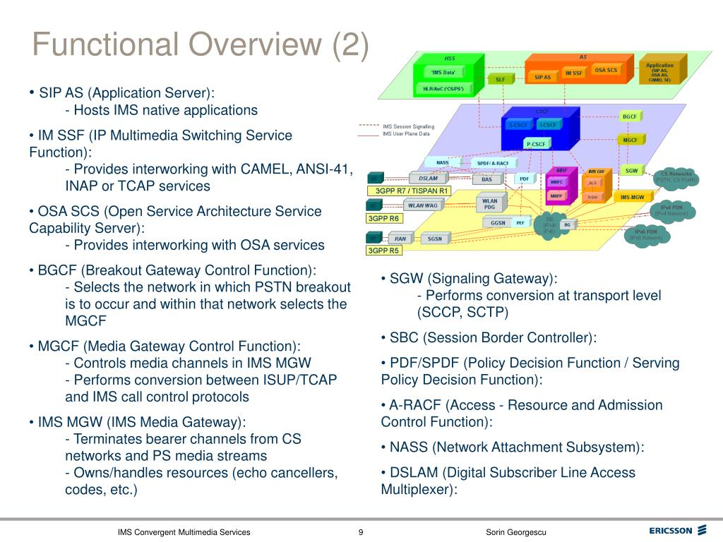 Functional Overview (2)