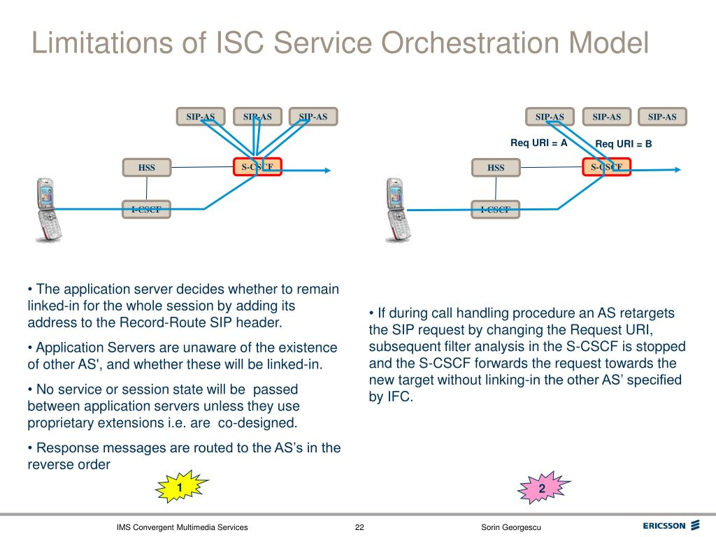 Limitations of ISC Service Orchestration Model