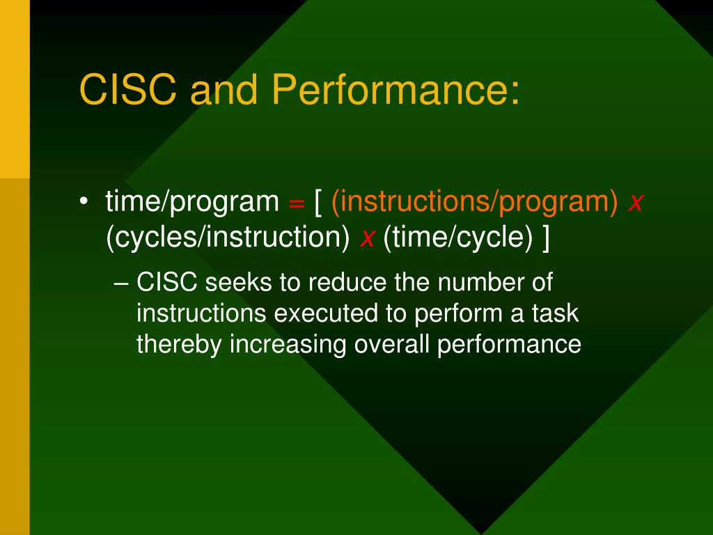 CISC and Performance: