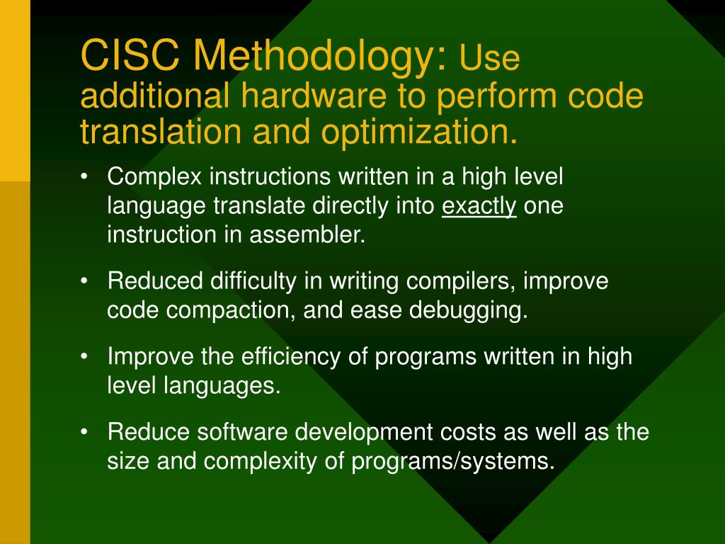 CISC Methodology: