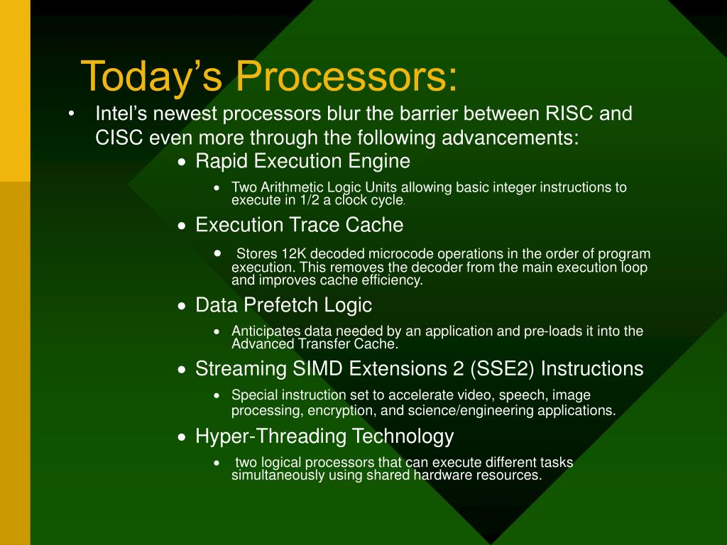 Today's Processors: