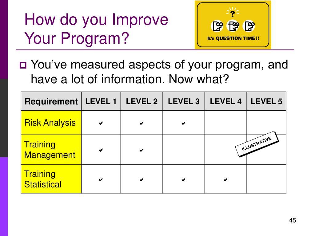 How do you Improve