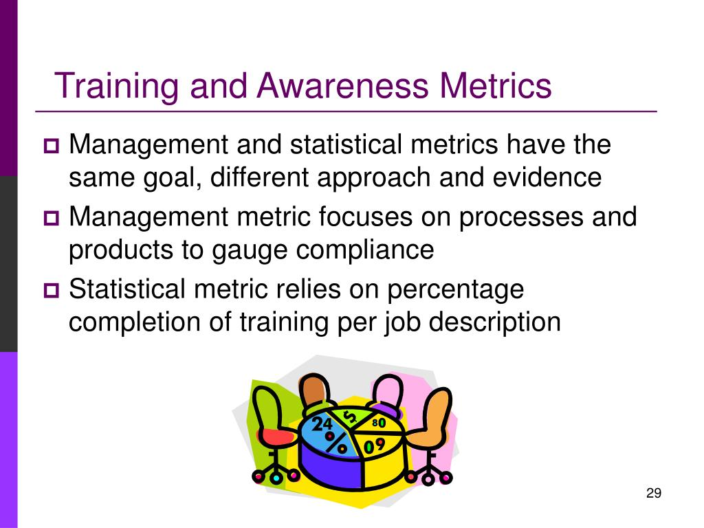 Training and Awareness Metrics