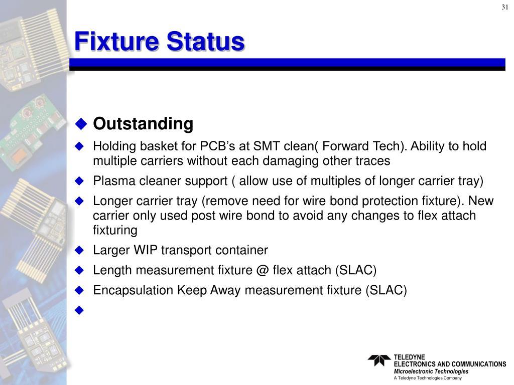 Fixture Status